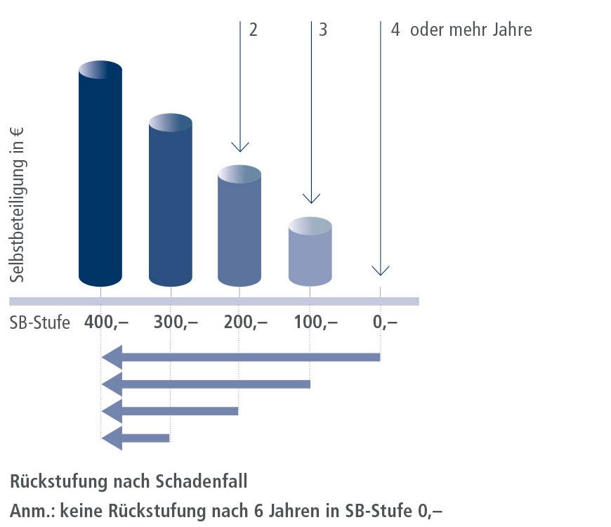 Niedlich Drahtdiagramm Für Website Zeitgenössisch - Die Besten ...